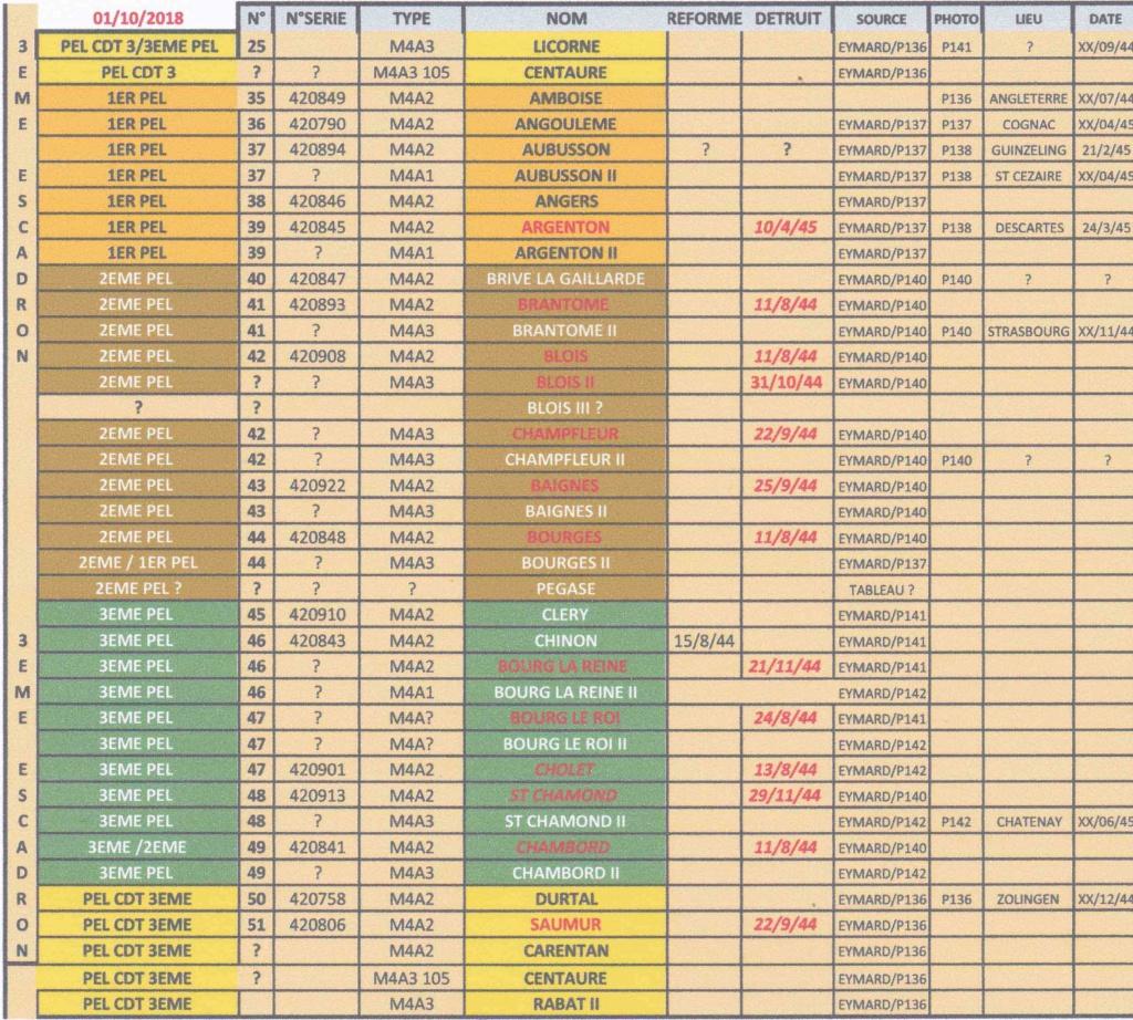 TABLEAU CHARS/EQUIPAGE 2et 3/12EME CUIR (MAJ: 01/10/18) 3eme_e19