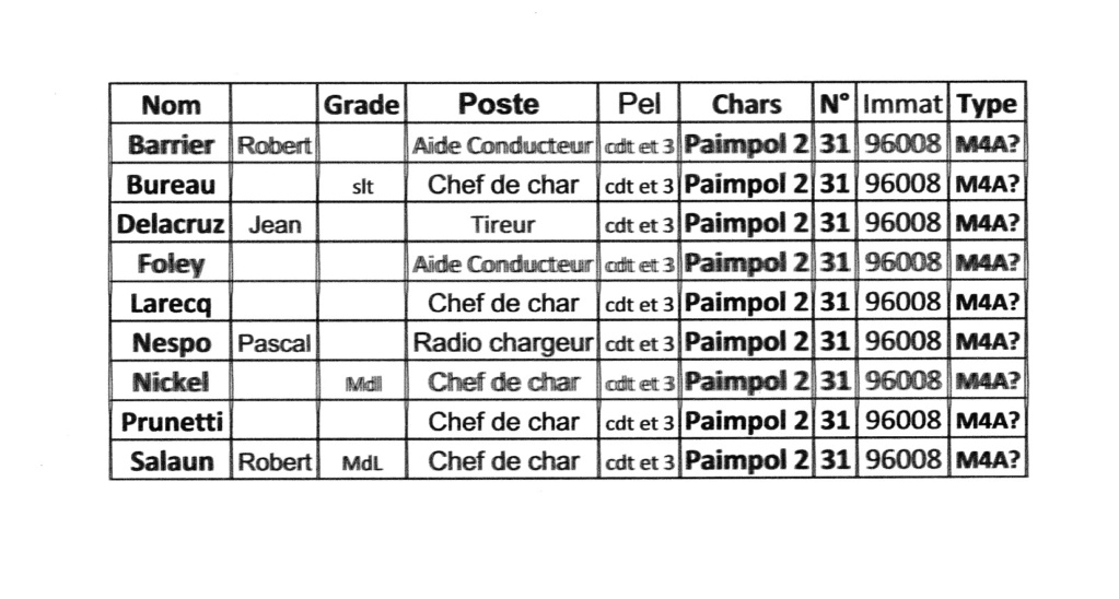 Cherche Photos Chars  L'ARTOIS 12eRCA - PAIMPOL II 12eCuir ? Equipa10