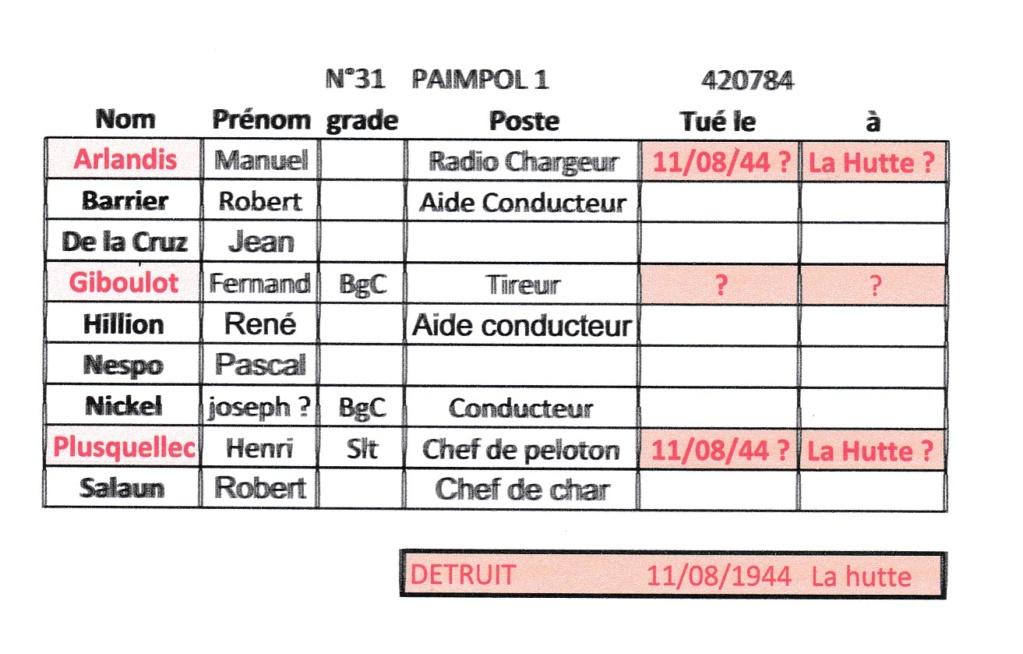 Cherche Photos Chars  L'ARTOIS 12eRCA - PAIMPOL II 12eCuir ? Equipa11