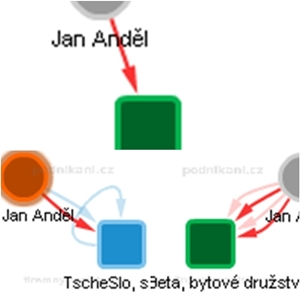 JAN ANDEL Jan_an10