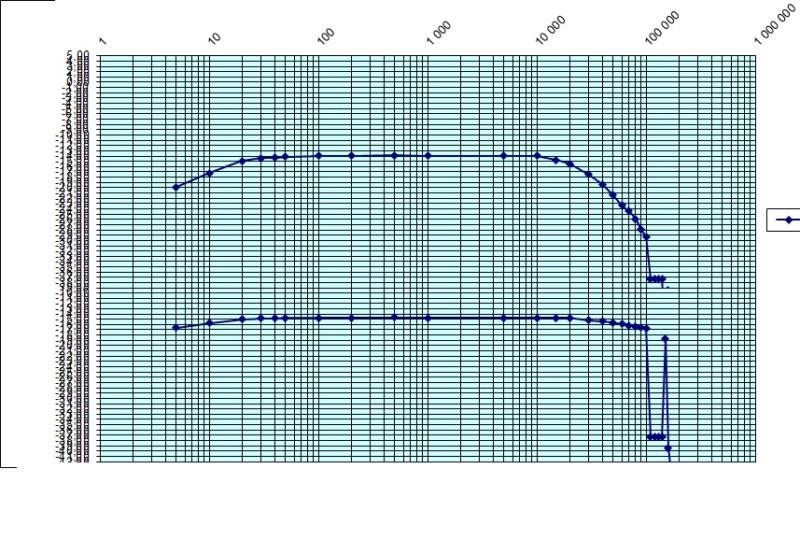 Essai Cdiff Hawksford sur ampli tubes et transistors  - Page 7 Compar10