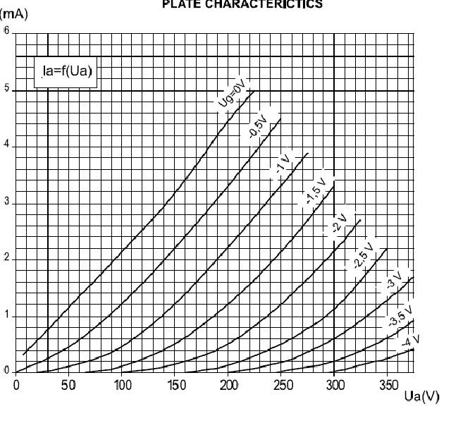 Compréhension des modèles PSPICE Ecc8310