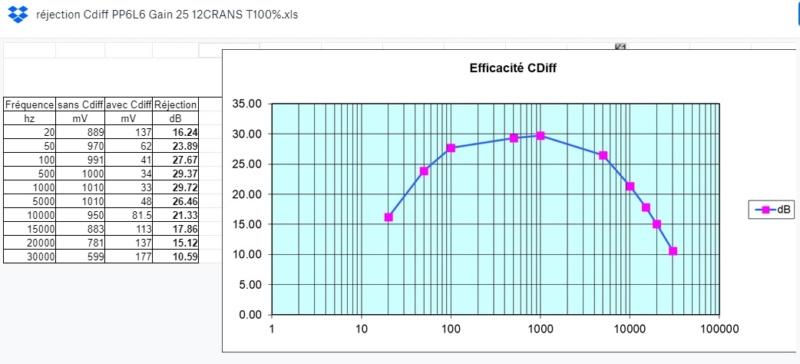 Essai Cdiff Hawksford sur ampli tubes et transistors  - Page 6 Sans_t16