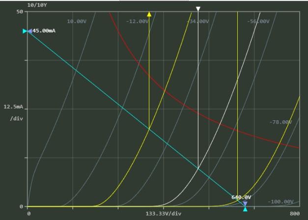 Load Line Simulator Trioda Trioda10