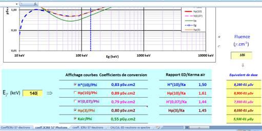 Utilisation courbes isodoses CT - blindage  Image010