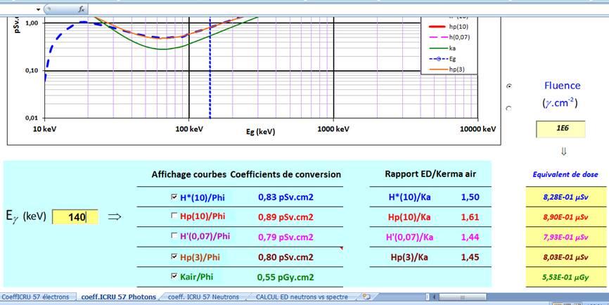Utilisation courbes isodoses CT - blindage  Image011