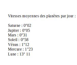 Logiciel Morinus tableau vitesse Vitess10