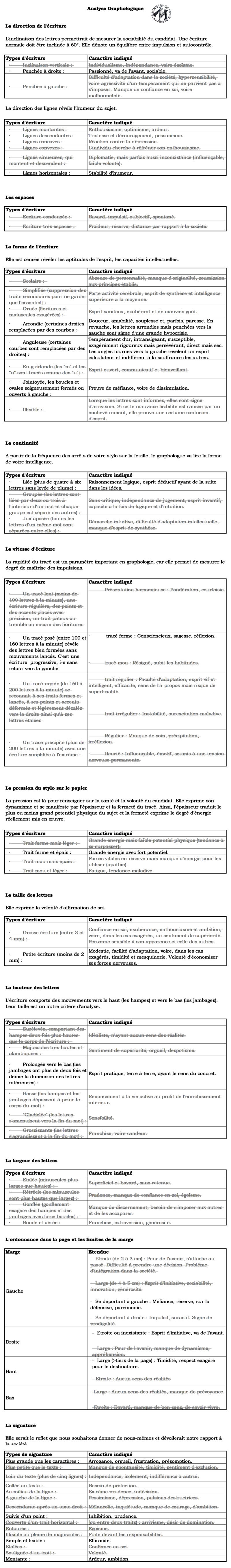 Archives du Ministère de la Magie - Annexe au dossier n°27R491 - ROBARDS, Gauwain Analys14