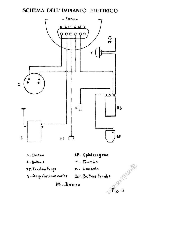 T125 de 1946 A ventre ouvert - Page 2 2017_m10