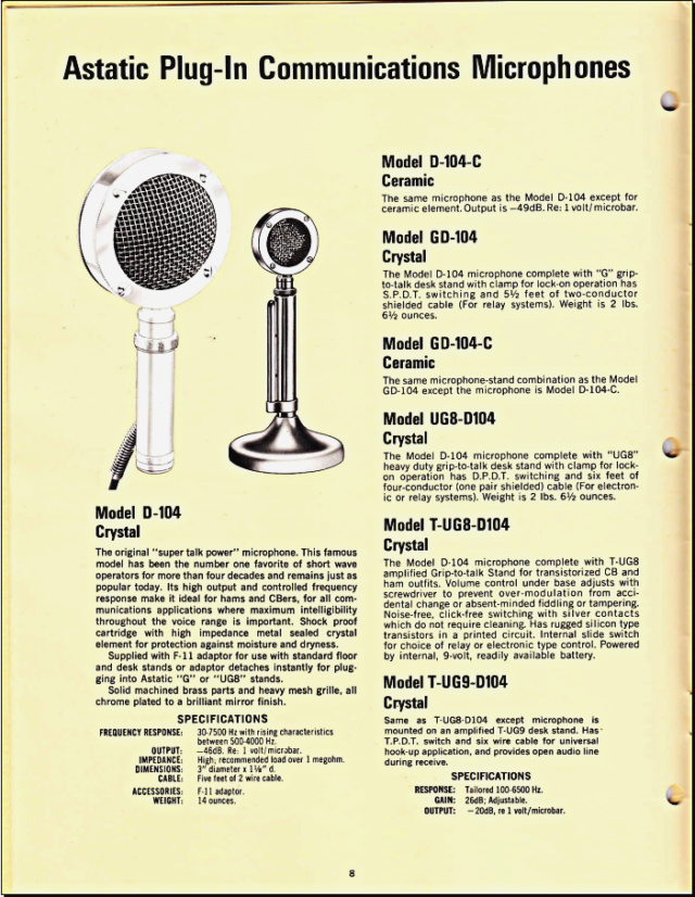 Astatic Microphones (Catalogue) 0824