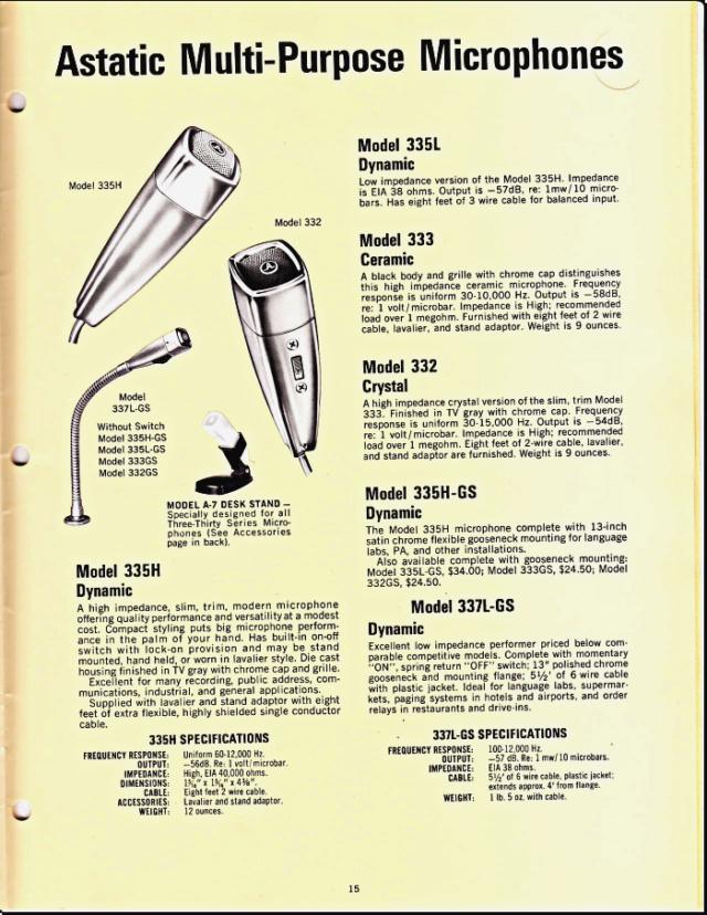 Astatic Microphones (Catalogue) 1515