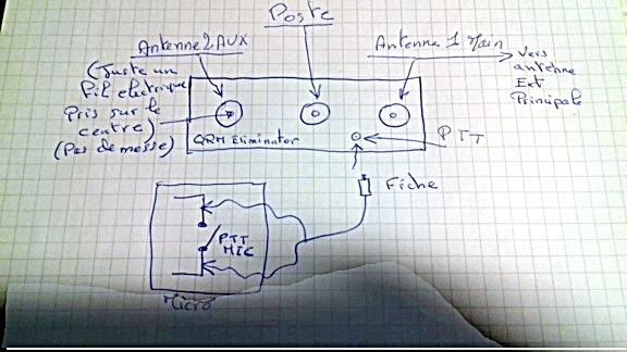 Wimo QRM-éliminator (Filtre anti QRMs) - Page 9 Bidoui10