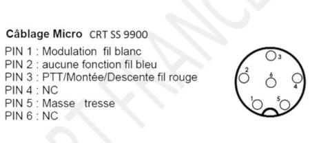CRT SS 9900 v4 (Mobile) Crt-su12
