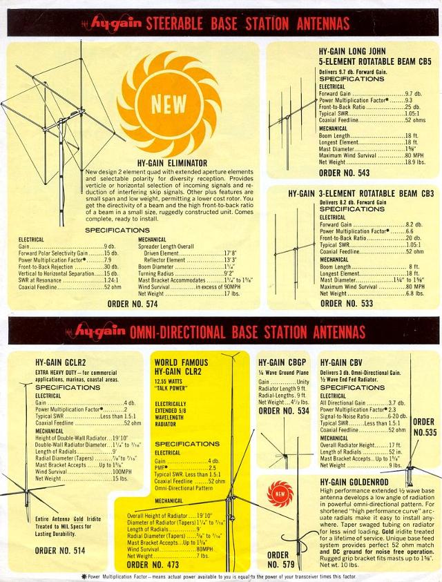 Hy-Gain - Hy-Gain CB3 (Antenne fixe) Hy-gai17