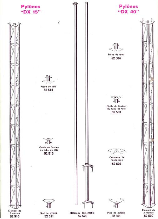 Saditel DX 15 / DX 40 (Pylônes) Sadite10