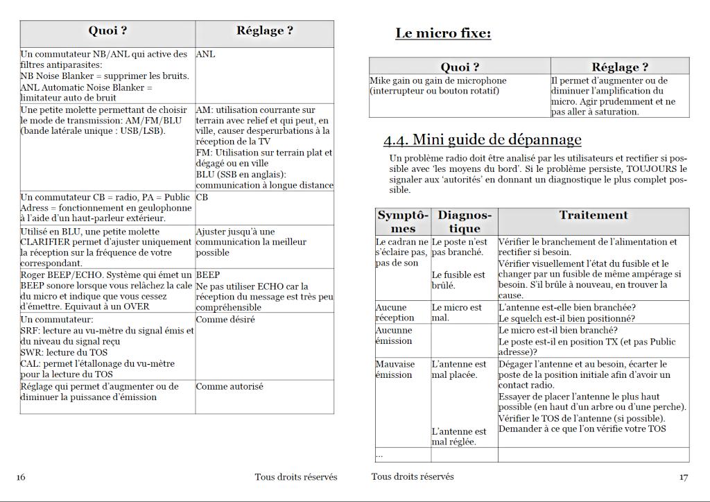 """A.S.B.L. - petit livret sur la cibi pour les débutants """"2003"""" Sans_t32"""