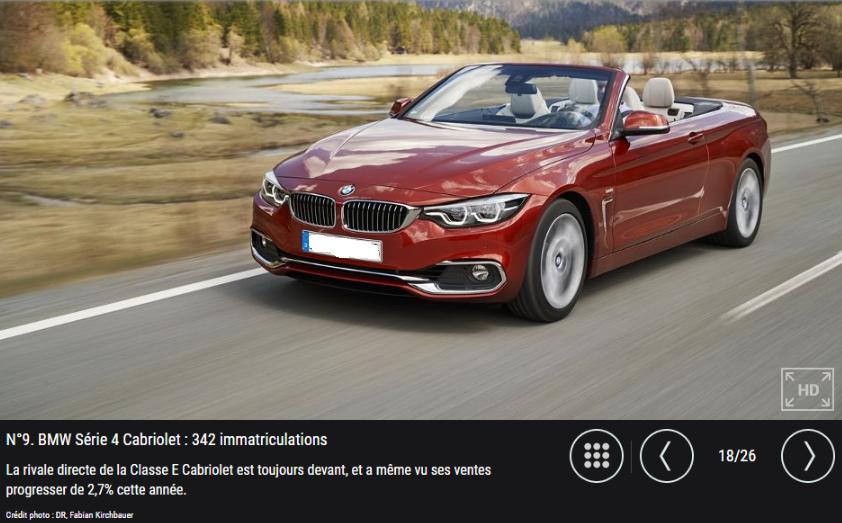 Top des ventes Cabrios S4_bm10