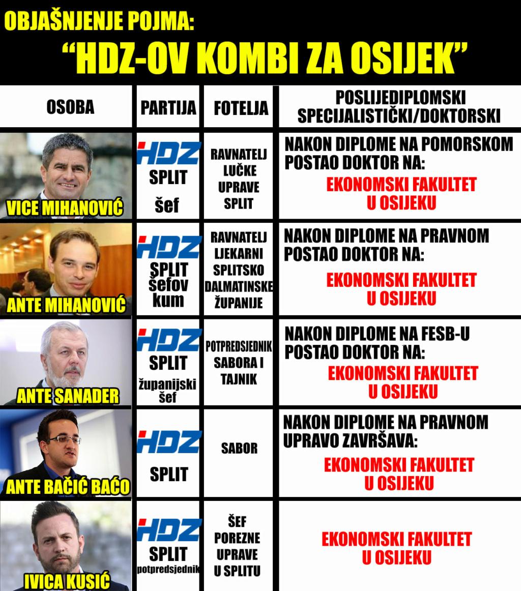 Debata Puljak-Mihanović - Page 2 Splits10