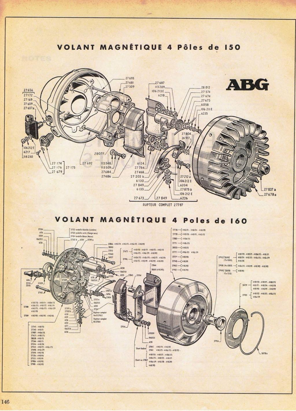 doc pour allumage ABG Volant10