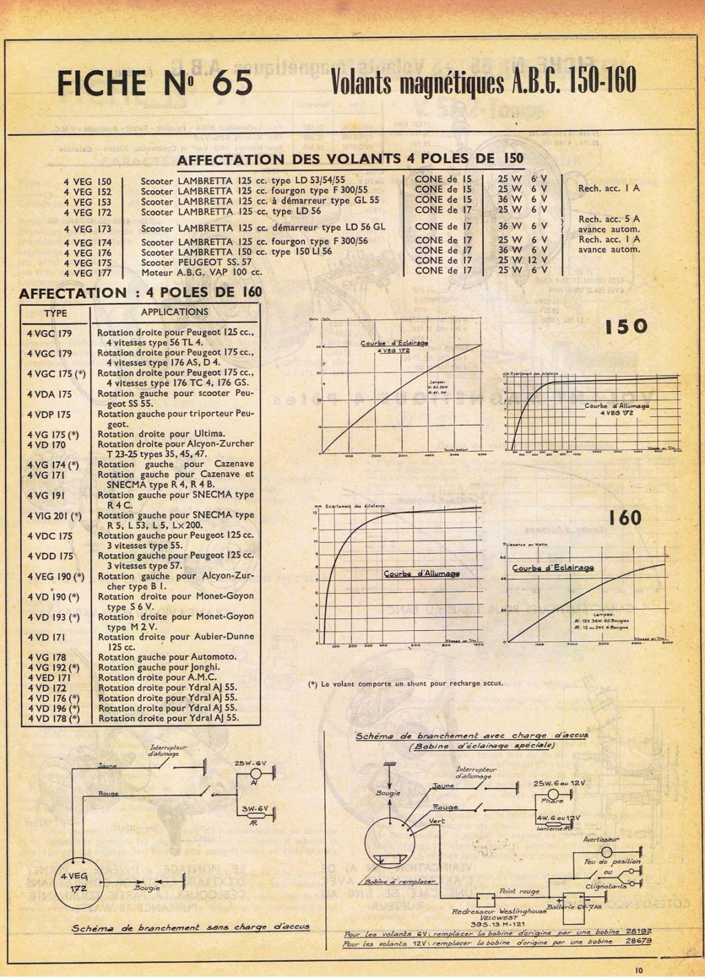 doc pour allumage ABG Volant11