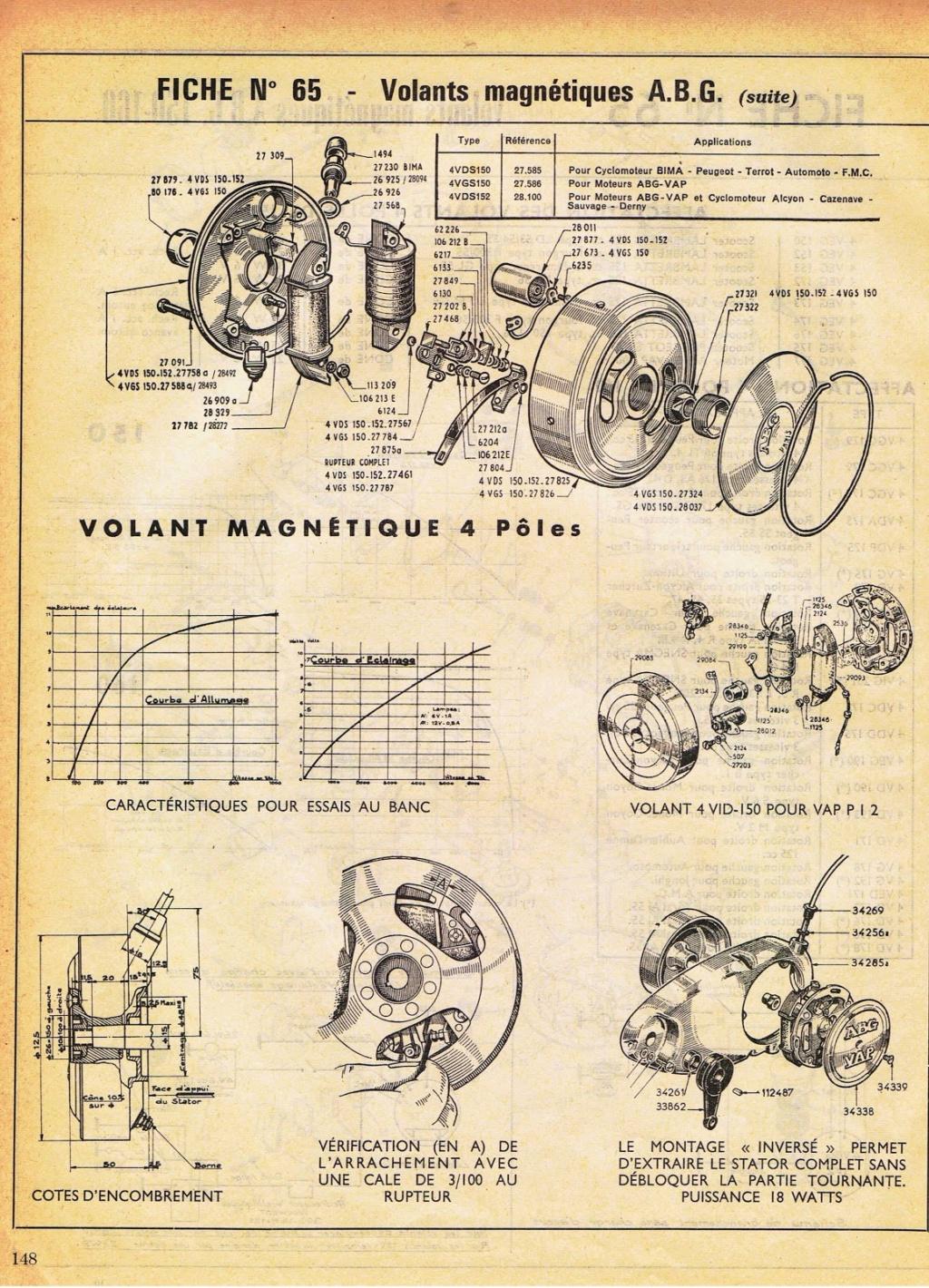 doc pour allumage ABG Volant12