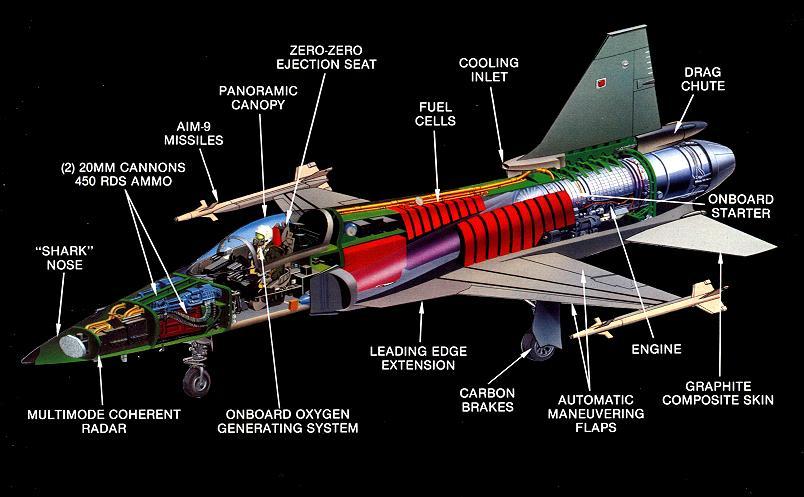 Subasta de fuselajes de F-5E y diverso material de la Fuerza Aerea Brasileña: F-20_t10