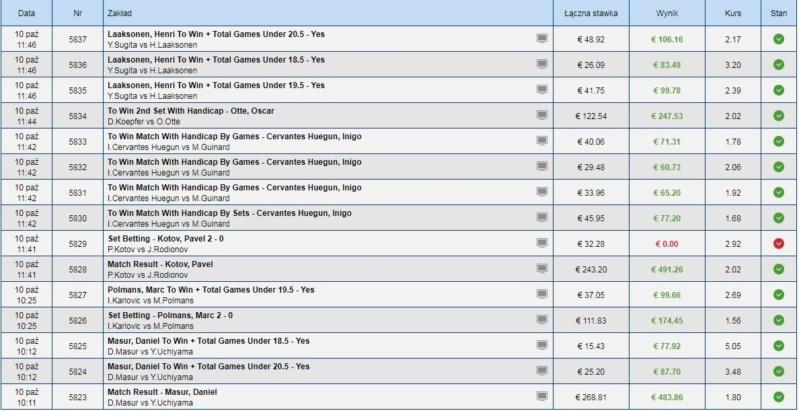 Screenshoty naszych wygranych - bukmacher - Page 22 Tenn10