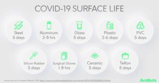 Desinfectar equipamentos Surfac10