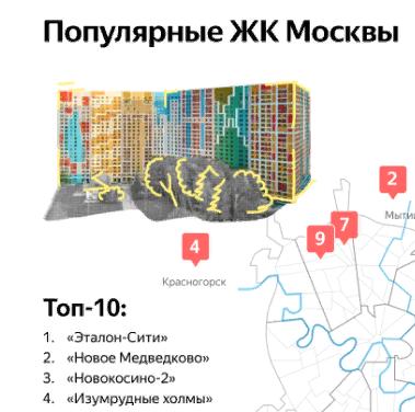"""Первый проект ГК """"Эталон"""" (""""Эталон-Инвест"""") в Москве - ЖК """"Эталон-Сити"""" - Страница 9 22222210"""