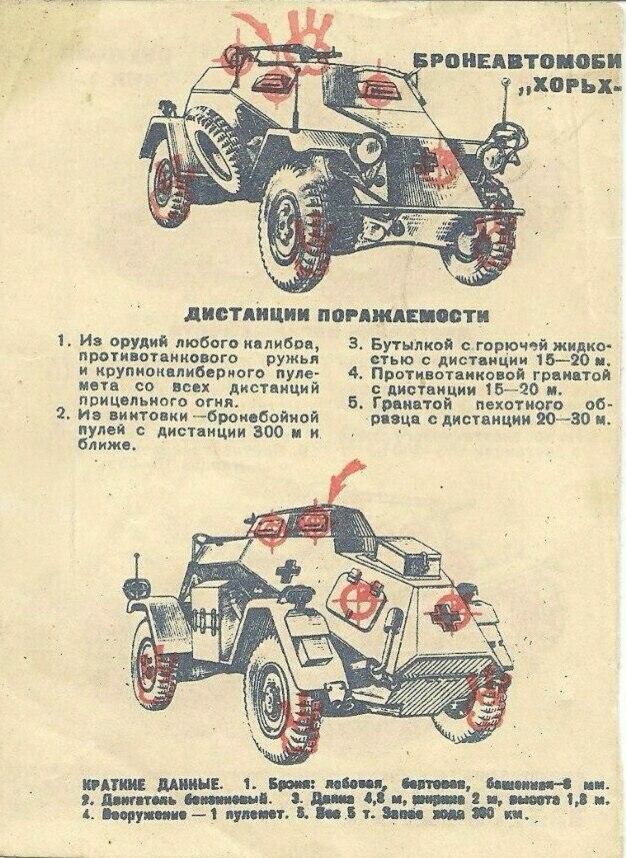 Zapisi o oklopnim vozilima i ratovanju oklopnih snaga 110