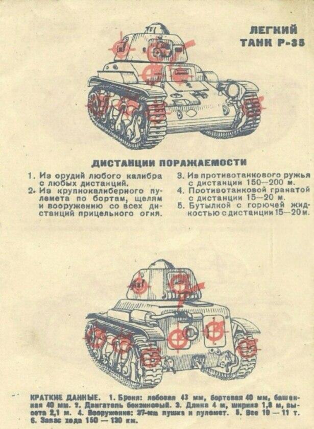 Zapisi o oklopnim vozilima i ratovanju oklopnih snaga 210
