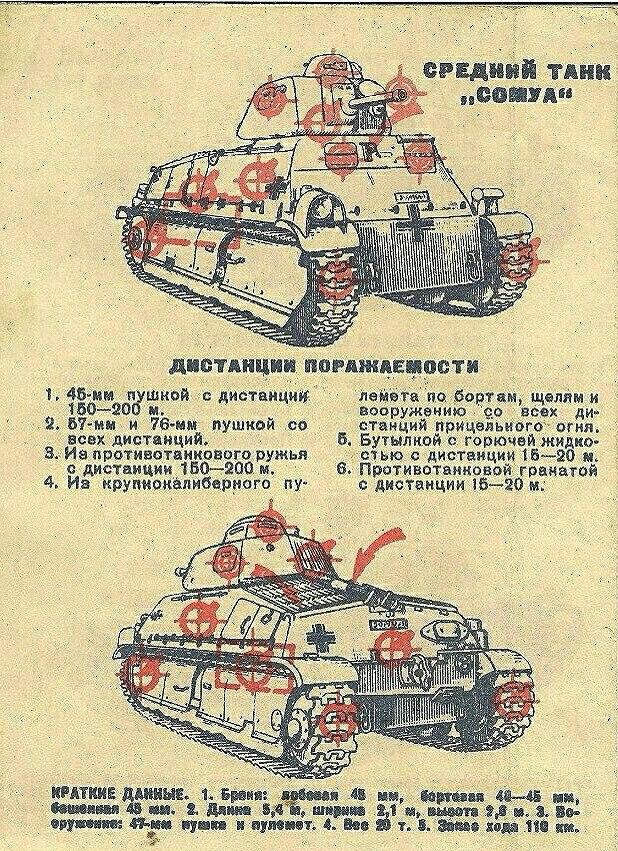 Zapisi o oklopnim vozilima i ratovanju oklopnih snaga 310