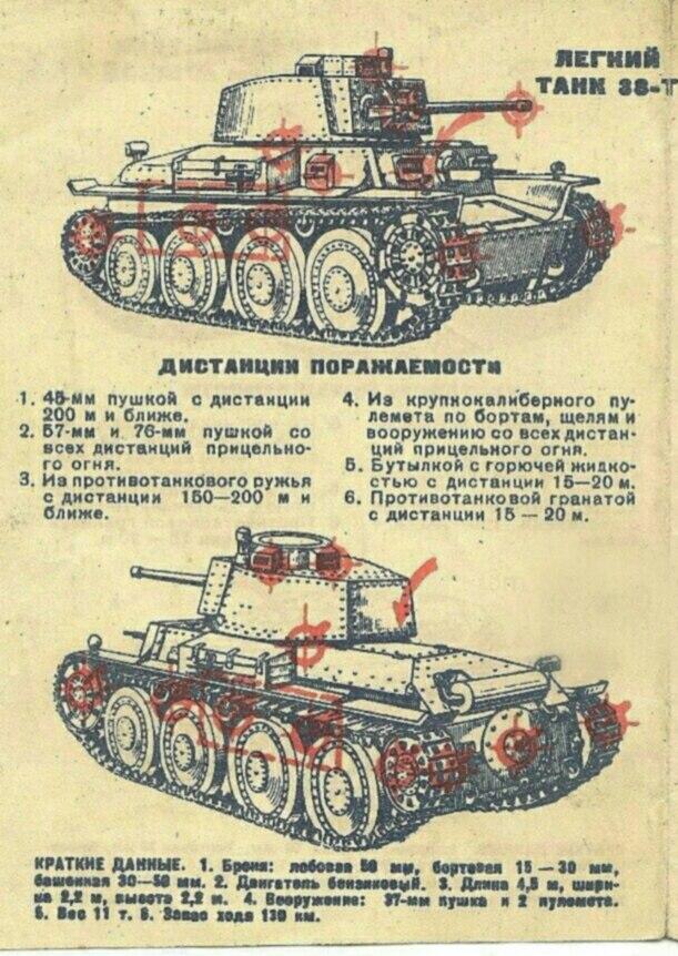 Zapisi o oklopnim vozilima i ratovanju oklopnih snaga 410