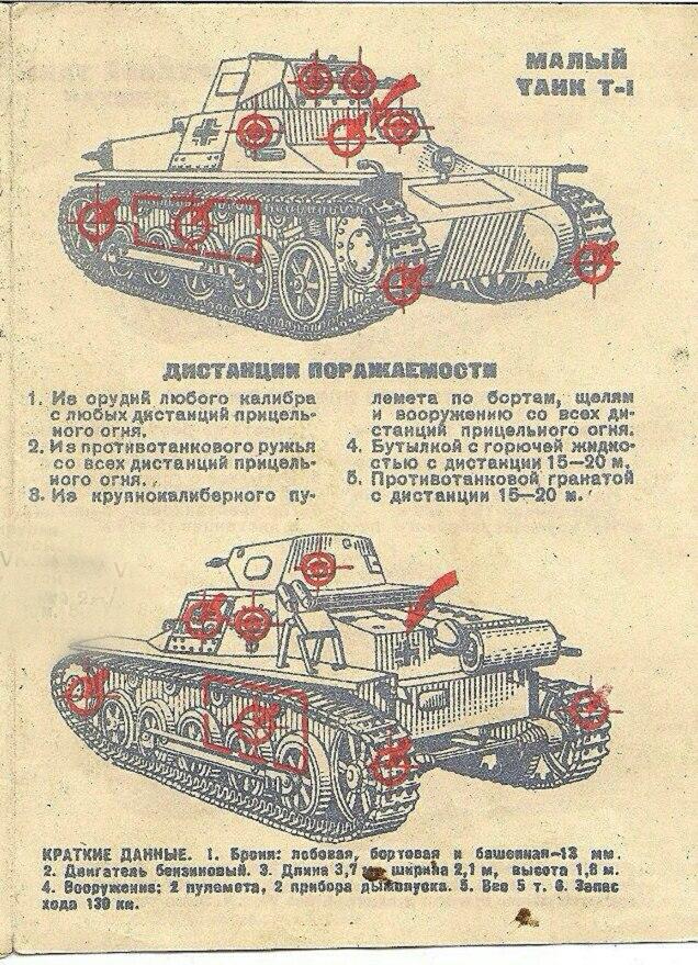 Zapisi o oklopnim vozilima i ratovanju oklopnih snaga 510