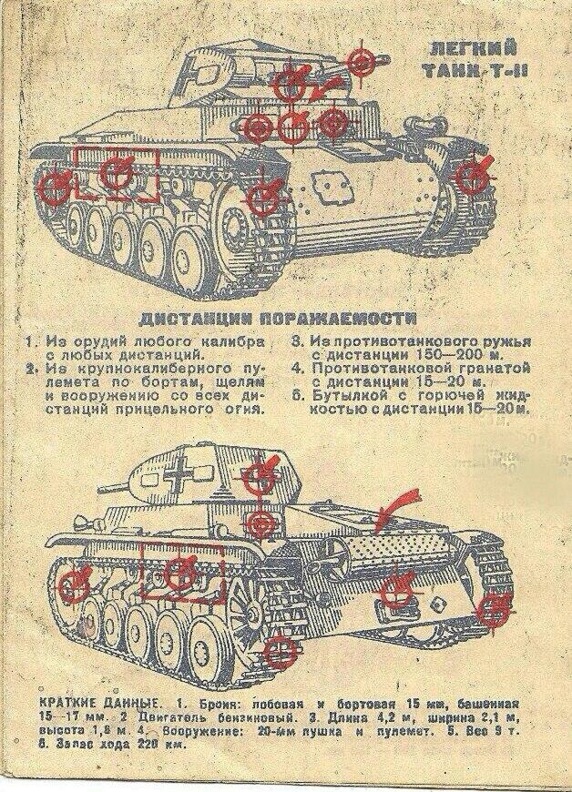 Zapisi o oklopnim vozilima i ratovanju oklopnih snaga 610