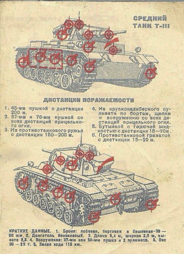 Zapisi o oklopnim vozilima i ratovanju oklopnih snaga 710