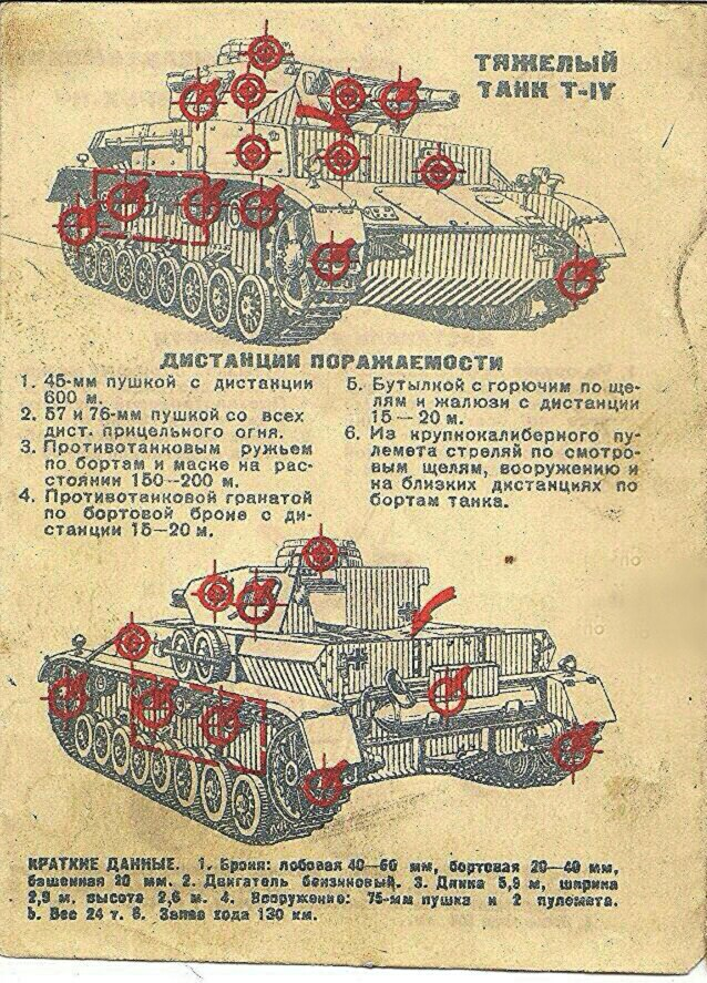 Zapisi o oklopnim vozilima i ratovanju oklopnih snaga 810