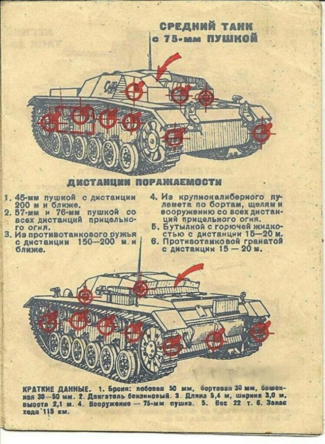 Zapisi o oklopnim vozilima i ratovanju oklopnih snaga 910