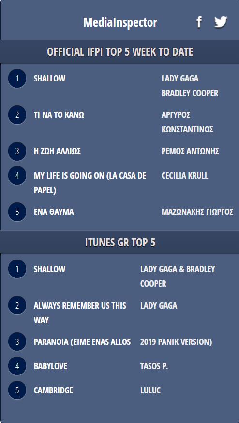 4 - Lady Gaga - Σελίδα 41 Gaga10