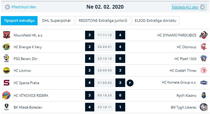 Temporada 2019/2020 - Página 5 Tipsp166