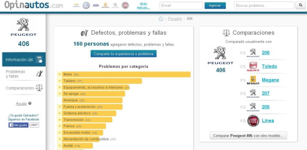 PAGINA TÉCNICA PEUGEOT 406 On-Line (español): Defectos-Problemas-Fallas-Soluciones (coches todas las marcas y modelos) 2z6val10