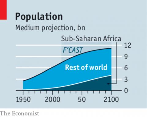 Africa's dangerous baby boom Africa10