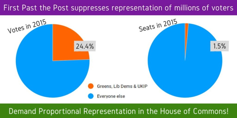 Representative Democracy D0irmj10