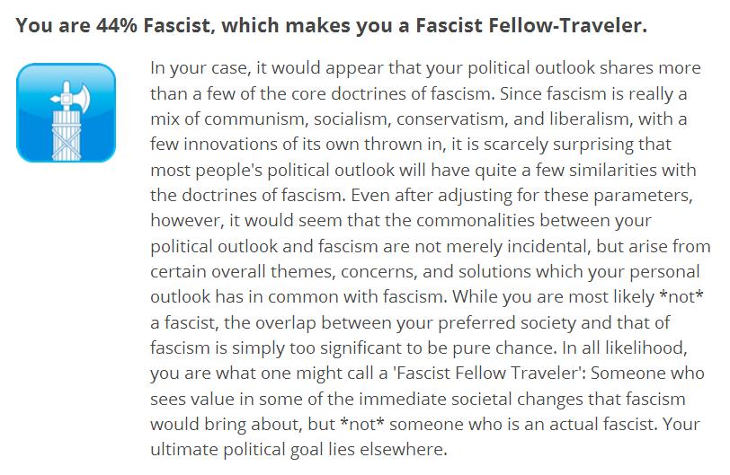 Political Dimensions Test Fascis10