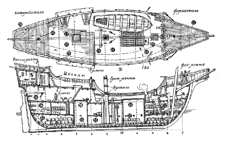 Reconstruction de la Nina (Christophe Colomb - 1492) - Page 2 Caraqu11