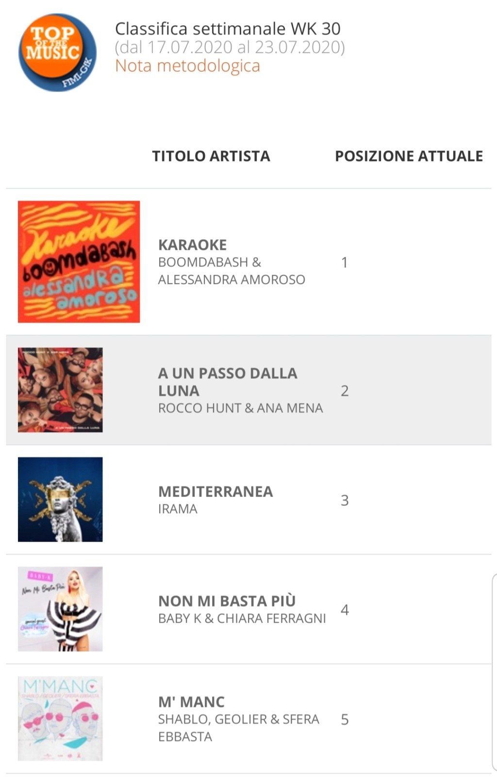 "Ana Mena >> Single ""A un passo dalla luna (Feat. Rocco Hunt)"" - Página 21 20200710"