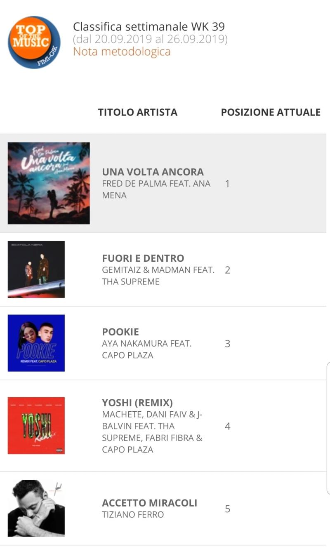 "Ana Mena >> Single ""Se te Olvidó"" - Página 13 Screen35"