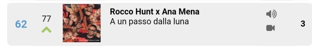 "Ana Mena >> Single ""A un passo dalla luna (Feat. Rocco Hunt)"" - Página 21 Screen73"