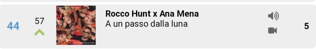 "Ana Mena >> Single ""A un passo dalla luna (Feat. Rocco Hunt)"" - Página 21 Screen79"