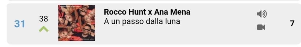 "Ana Mena >> Single ""A un passo dalla luna (Feat. Rocco Hunt)"" - Página 22 Screen83"